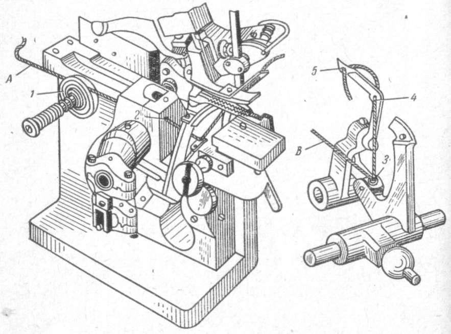Рис. 116. Заправка нитки в левый петлитель стачивающе-обметочной машины