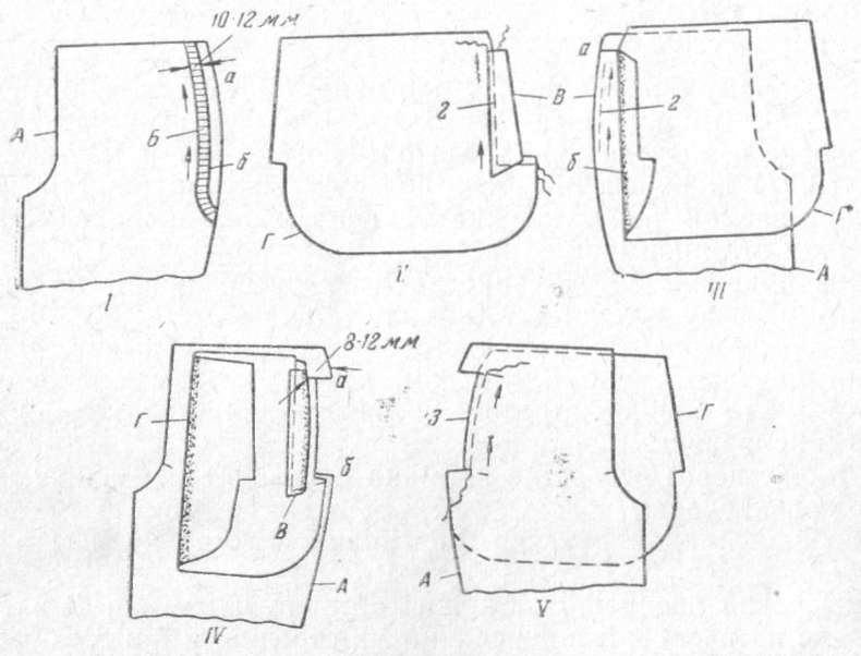 Как сделать карманы на штанах 85